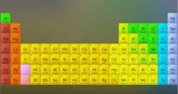 Lezioni private di Chimica e Biologia