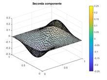Corsi di Matematica e consulenza Tesi
